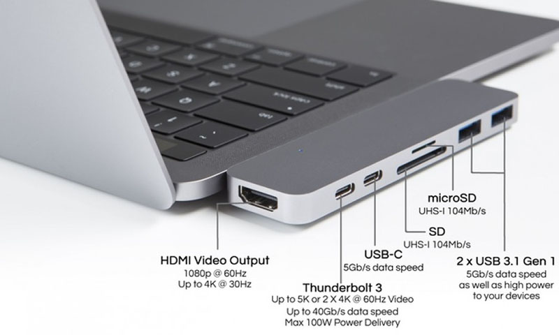 MacBook Pro HyperDrive