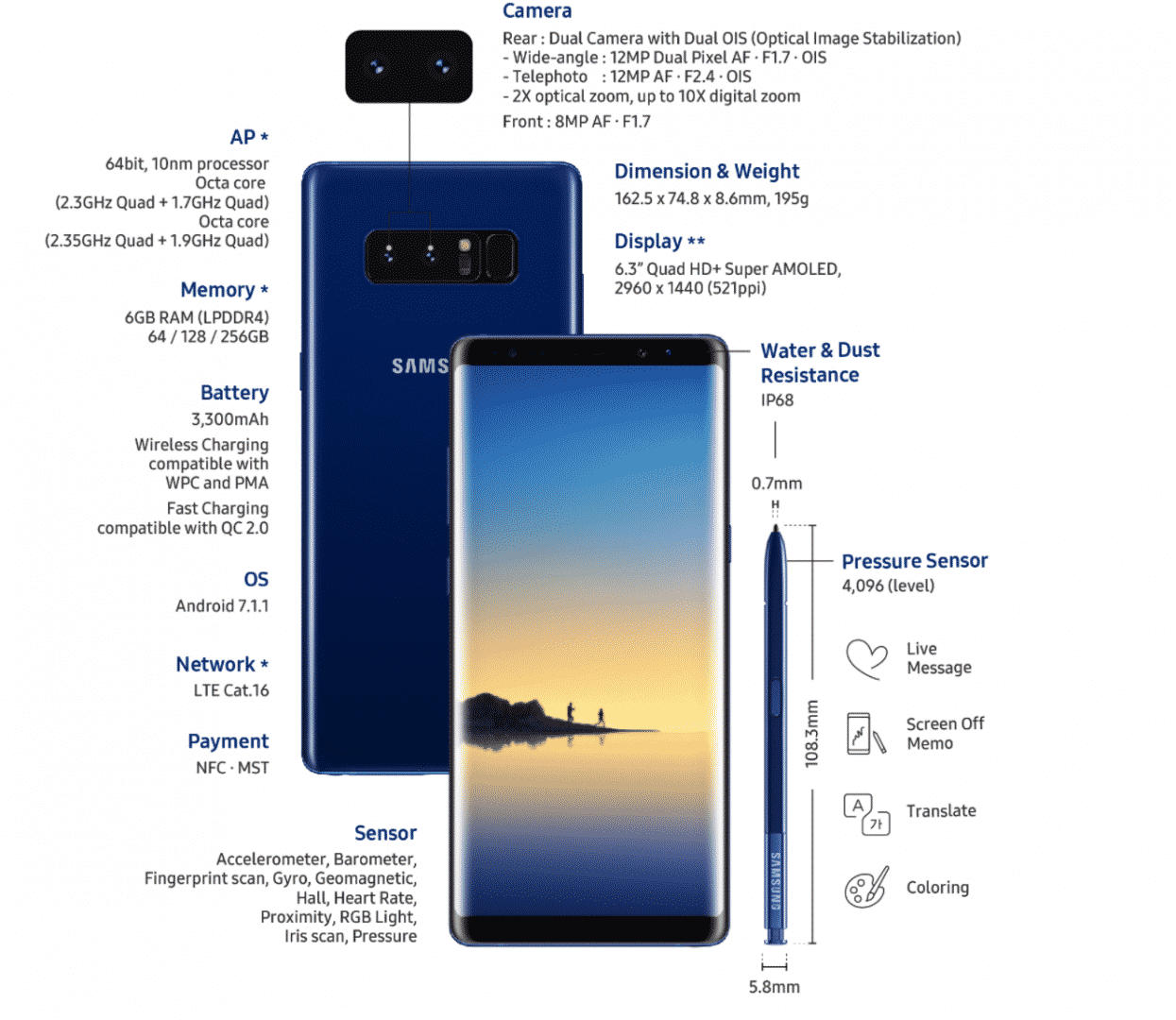 Galaxy Note 8 especificaciones